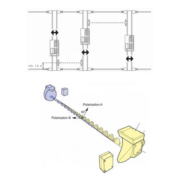 Sytème anti-collision radio