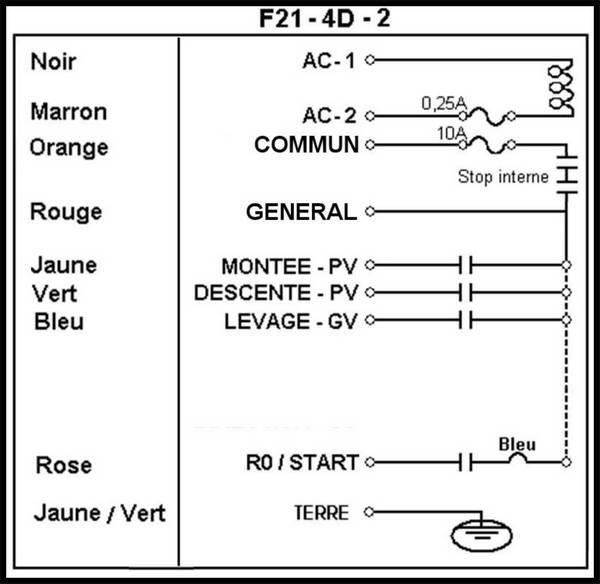 Radiocommande F21-4D-2 • (2 boutons 2 crans)