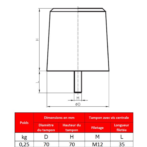 Tampon     amortisseur en polyuréthane élastomère M12 x 35 • Ø70 x 70 mm