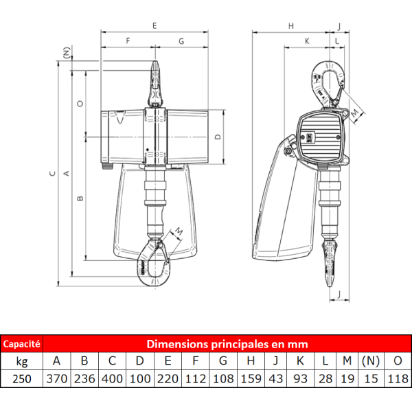 Palan                    pneumatique J.D. Neuhaus ATEX • Usage standard • 250 kg