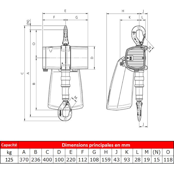 Palan                     pneumatique J.D. Neuhaus ATEX • Usage standard • 125 kg