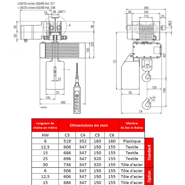 Palan électrique                  à chaîne STAHL avec chariot électrique HPN (400V triphasé) 1 000 kg