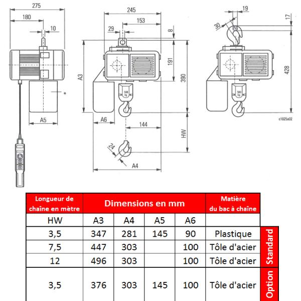 Palan                      électrique à chaîne STAHL fixe à crochet (400V triphasé) 500 kg
