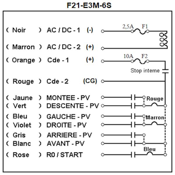 Radiocommande F21-E3M-6S    avec antenne extérieure • (6 boutons 1 cran)